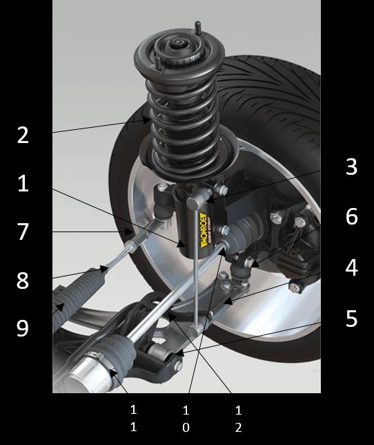 Amortiguadores y componentes de suspensión